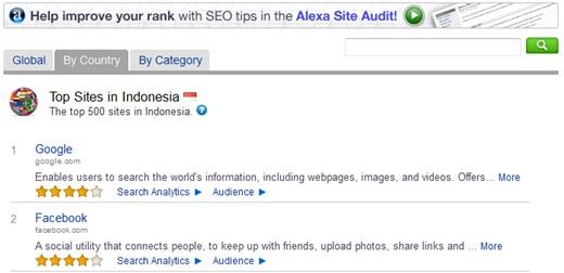 cara meningkatkan alexa ranking