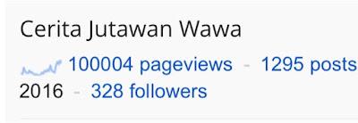 Tahniah 100K Pageview Blog Wawa