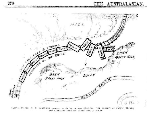 Diagram sketch of the derailment from The Australasian Saturday 3 February 1906  Page   30