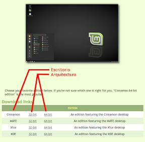 Crear un live usb de Linux Mint Cinnamon en Windows. Seleccionar.