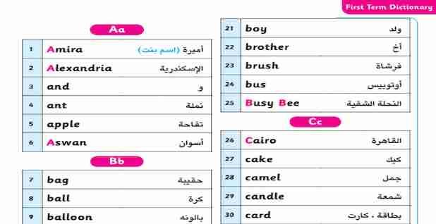 قاموس لكل كلمات منهج كونكت للصف الاول الابتدائي الترم الاول
