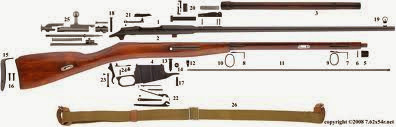 Mosin Nagant Unknown