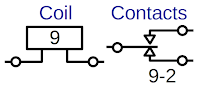 Symbol for a relay: relay number 9 and contact set 2.