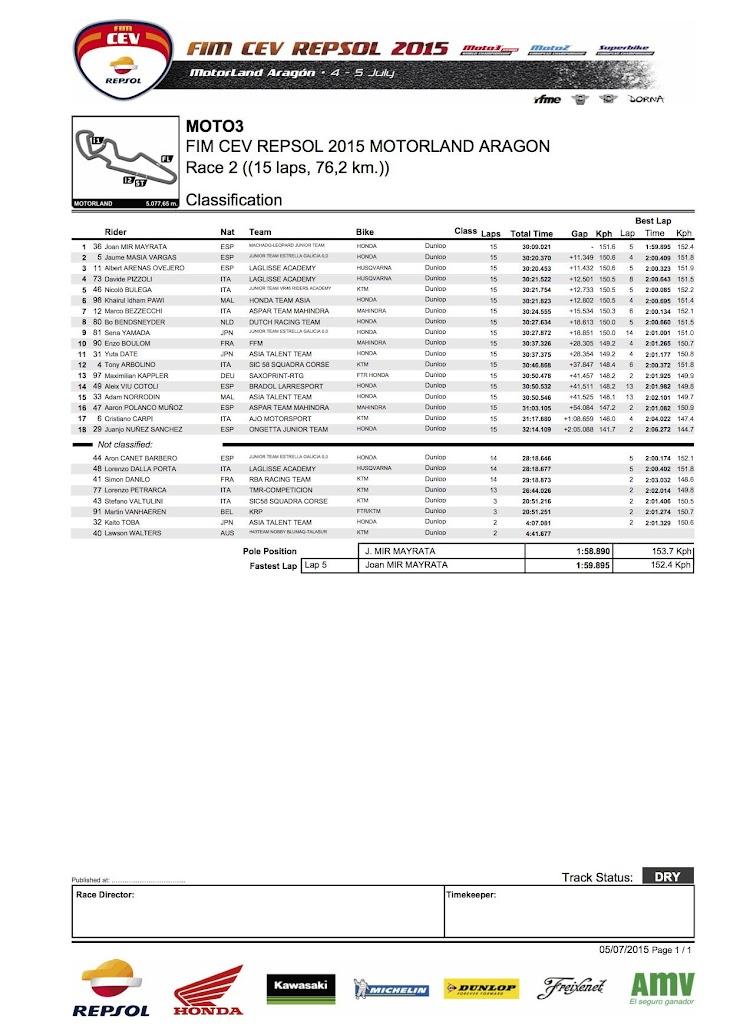 cev-moto3-gara2-2015aragon.jpg