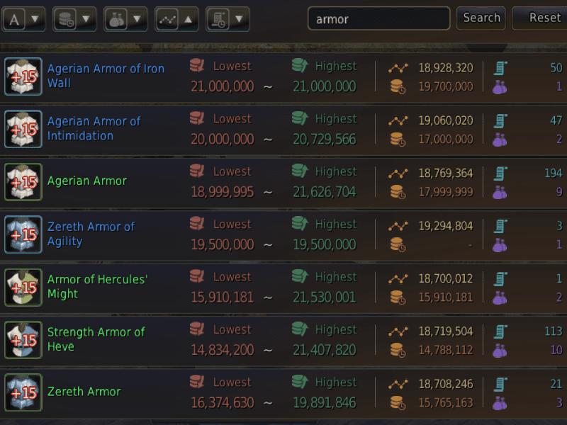 Greedy goblin: The cheapest way to enchant to +15