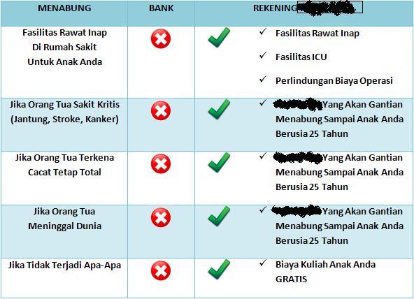 Image Result For Jenis Asuransi Hari Tua