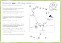 Blog-KSF-2013 / Wichtige Informationen per Bild