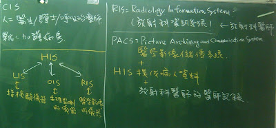 RIS: Radiology Information System介紹