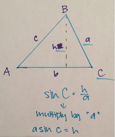 The Math Analysis Elite ♕: BQ# 1: Unit P Concept 1 & 4 ...