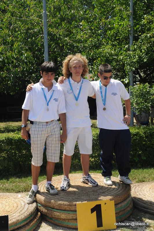 Premiazione Studenteschi e GdG 2009 - RIC_3617.JPG