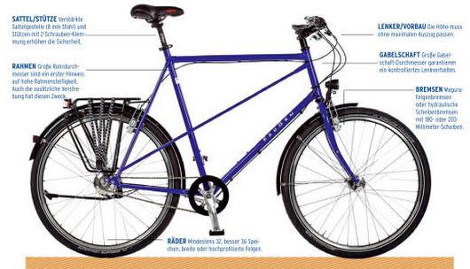 frank rau en xxl bikes fahrr der und e bikes f r gro e. Black Bedroom Furniture Sets. Home Design Ideas