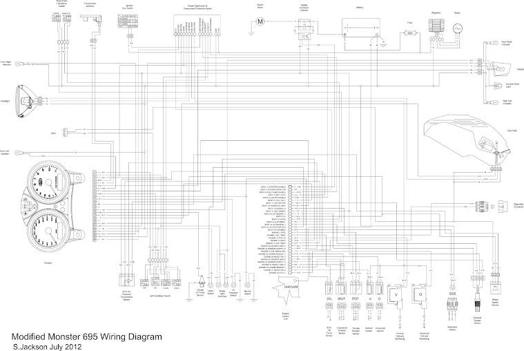 Ducati S4rs Wiring Diagram - Wiring Data Diagram