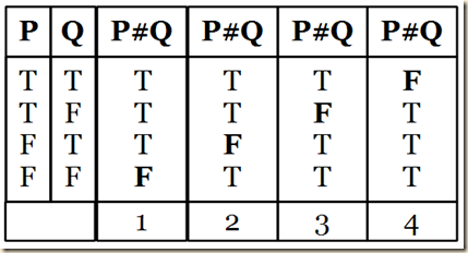 4.1 generic branch table