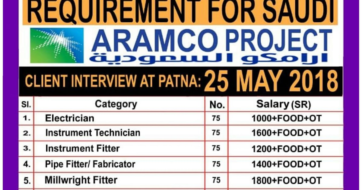 INTERVIEW FOR ARAMCO PROJECT SAUDI ARABIA AT PATNA ON 25 MAY
