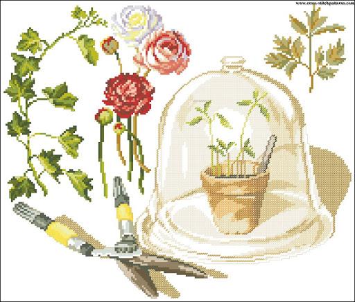Jardinage chart
