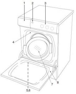 Traducción II: Manual de instrucciones: Lavadoras Asko