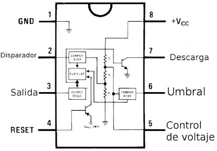 Circuito interno LM555