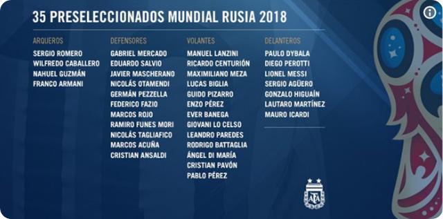 Argentina-35-preseleccionados-mundial-Rusia-2018