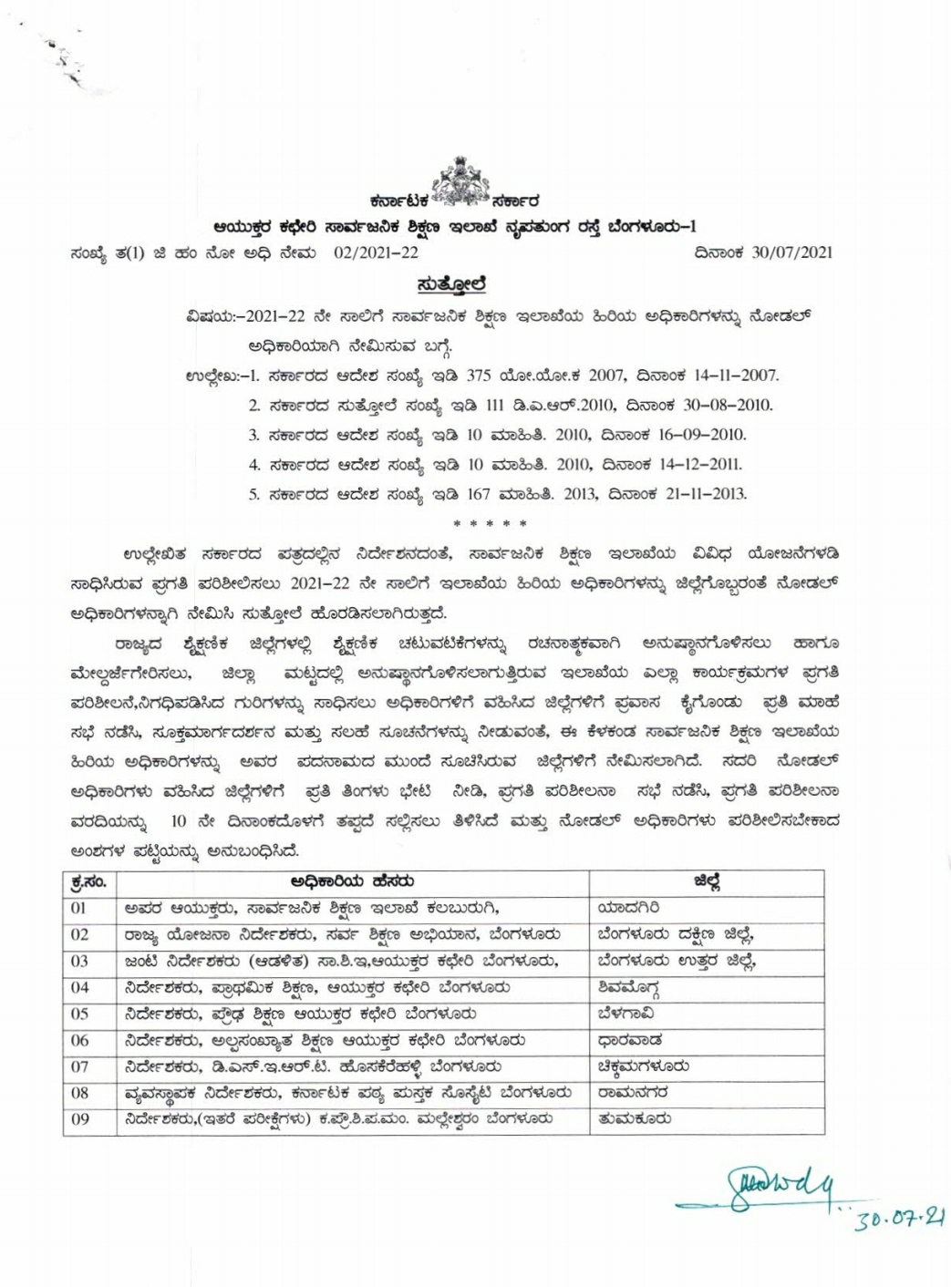 To appoint senior officers of the public education department as nodal officers for the year 2021-22