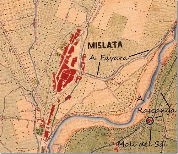 Mislata 1883