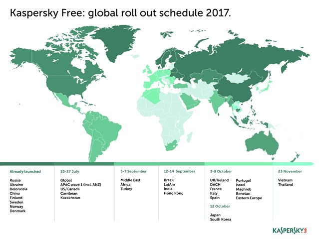 kaspersky free roll out schedule