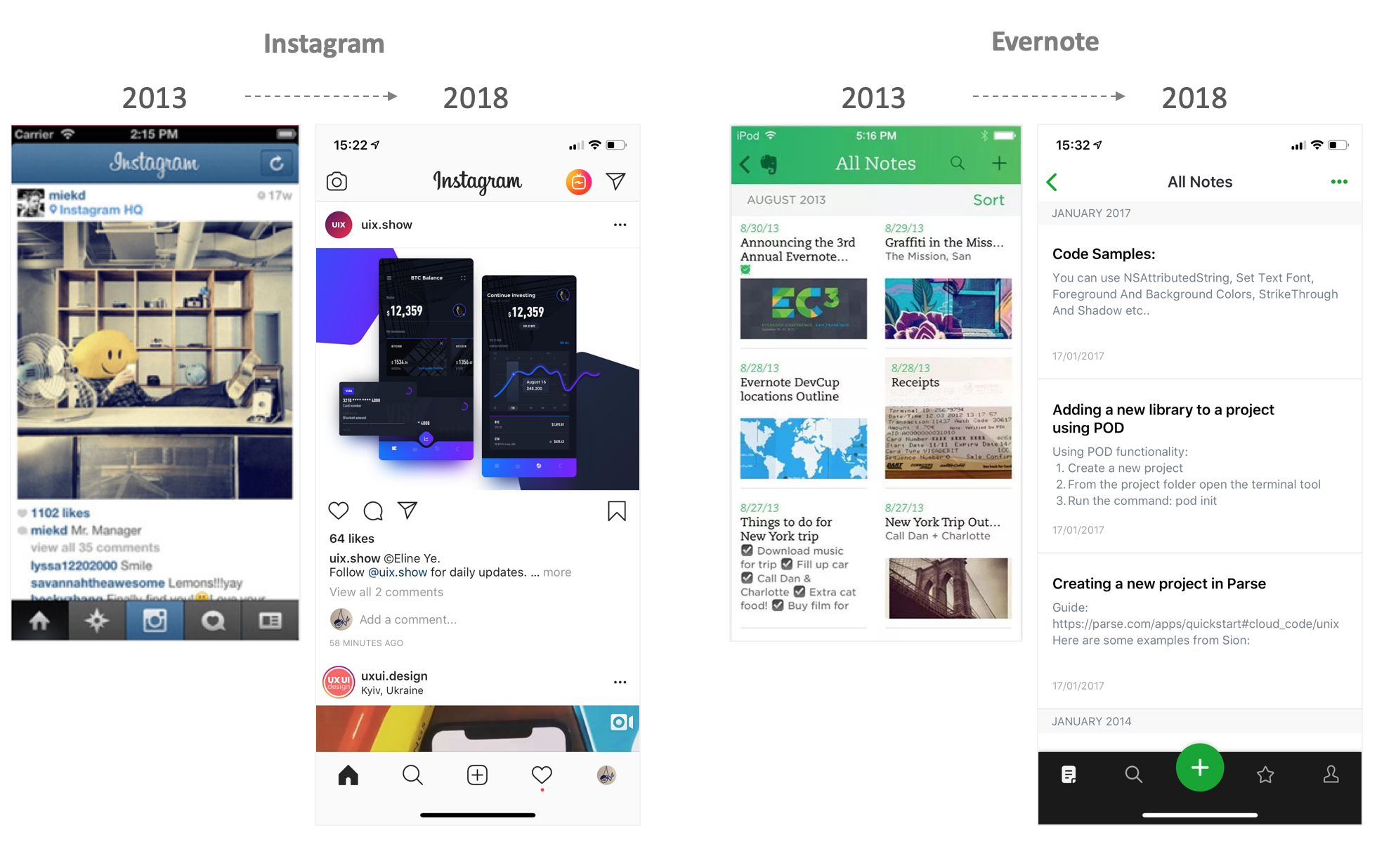 The brand goes behind the scenes - mobile design trends