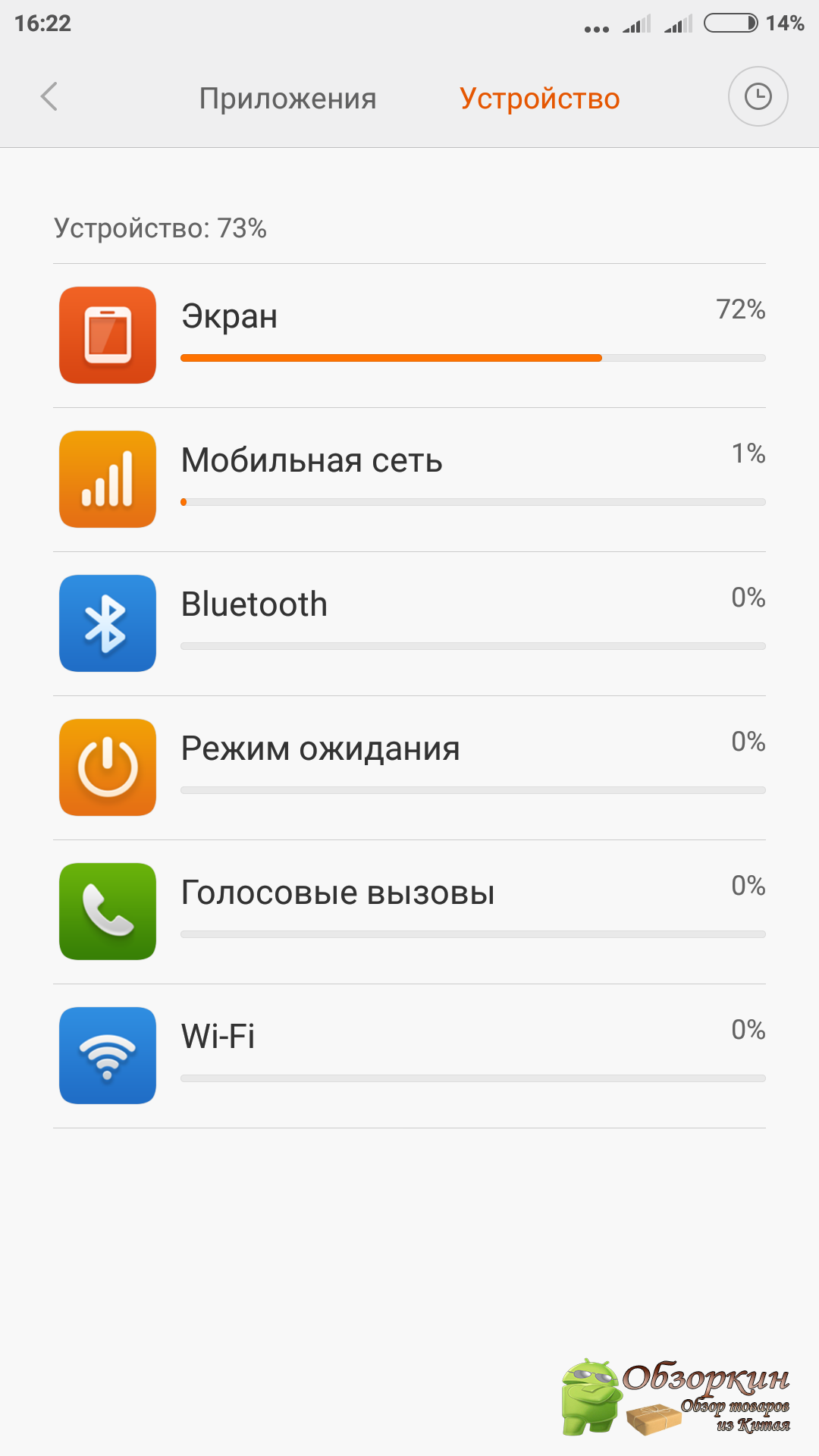 Обзор смартфона Xiaomi Redmi Note 2