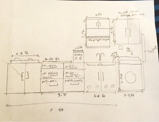 Gambar 2 My Design Ini Acah Nak Bajet 8 Kaki Dan Ada Top Wall Kabinet