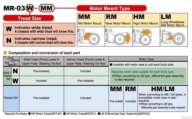 Besoin d aide sur adaptation mac laren et Audi R8 sur base mr03 skyline  Montage-moteur