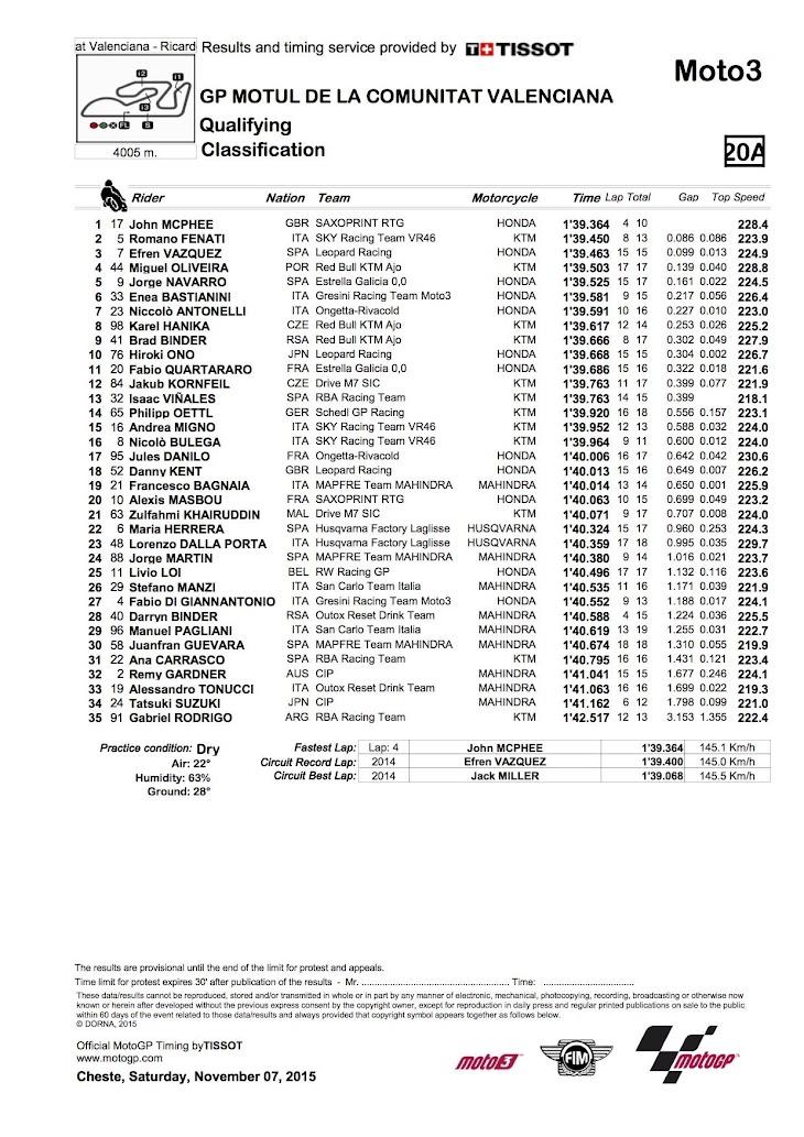 moto3-qp-2015valencia.jpg