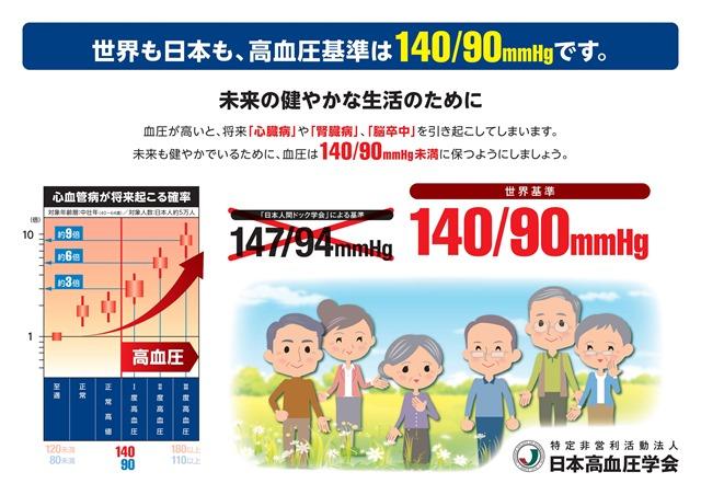 日本高血圧学会パンフ