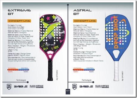 Modelos Extreme BT y Astral BT