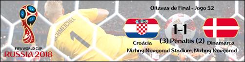 052 - croácia 1-1 dinamarca