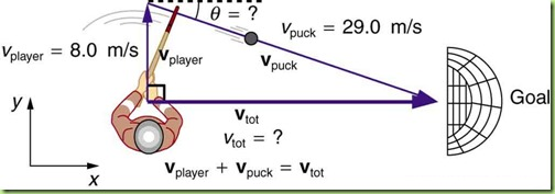 hocky physics1