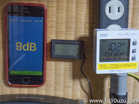 交換後CPU使用率40%:騒音レベル8dBチップセット温度38.9℃ 消費電力94.4W