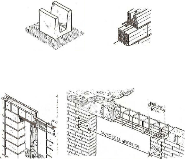 Estructura sismoresistente arquidiaria for Construccion de piletas de hormigon