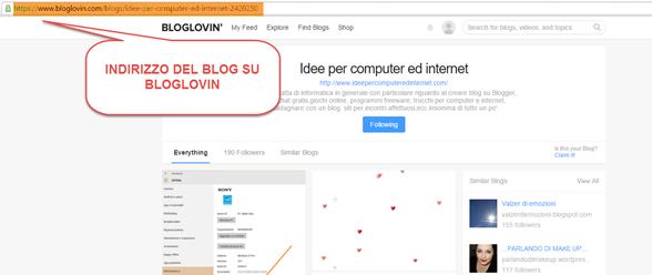 indirizzo-blog-bloglovin