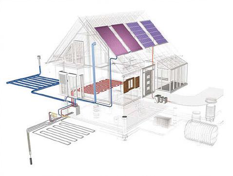 anatomia de una casa ecologica