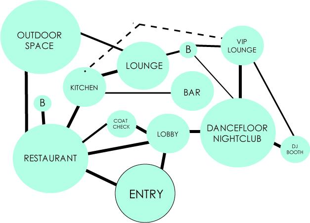 5 star hotel case study architecture pdf