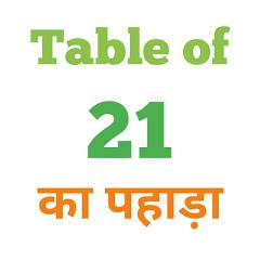 21 Ka Pahada ( 21 का पहाड़ा ) 21 ka pahada in hindi