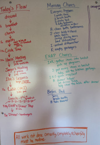 chore board example