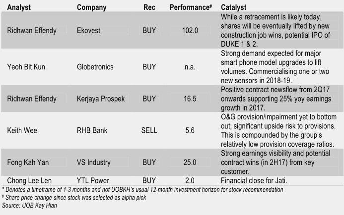 [malaysia+alpha+stocks+%5B5%5D]