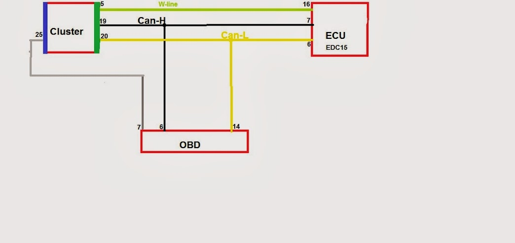 Connect ecu to cluster on bench page 2 tdiclub forums i am not very good in drawing but i think it will help youyou will need to add 12v terminal 15 and terminal 30 and ground gray wire is k line cheapraybanclubmaster Image collections