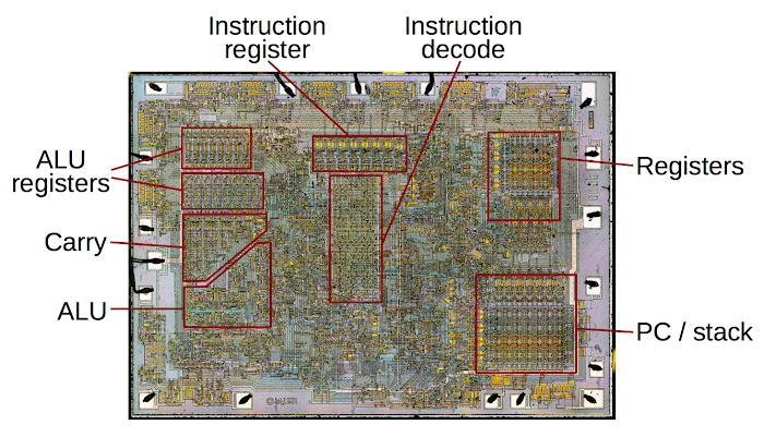 Die of the 8008 microprocessor showing major components.
