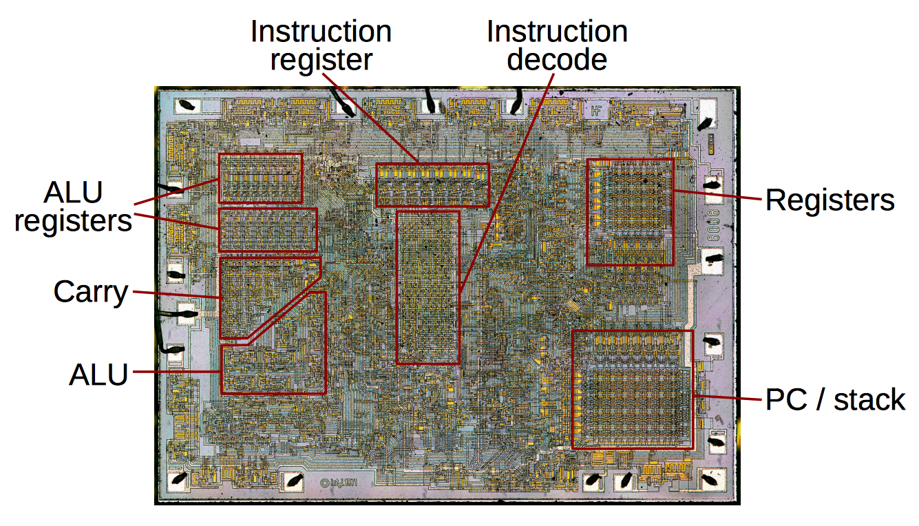 Die Photos And Analysis Of The Revolutionary 8008 Microprocessor 45 Smallscale Integrated Circuit With Bond Wires Attached In Showing Major Components