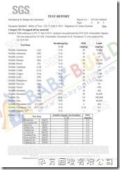 EN-71-1 & EN71-2 Test Report