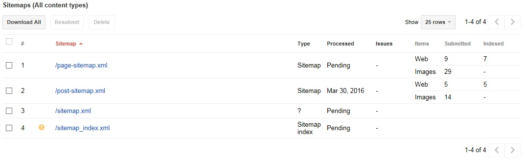 ... sitemap index xml after about 3 hours i fetched again i got the status error temporarily ...
