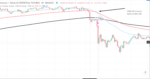 Free TradingView Scripts - Long Exit Conditions