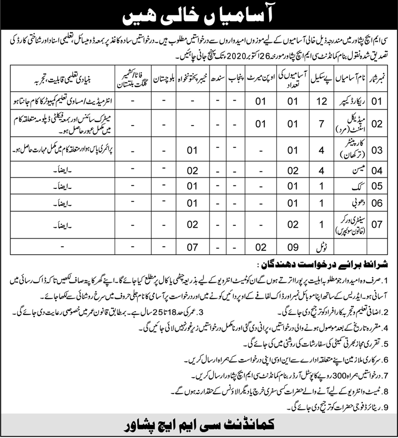 Combined Military Hospital CMH Peshawar Jobs October 2020