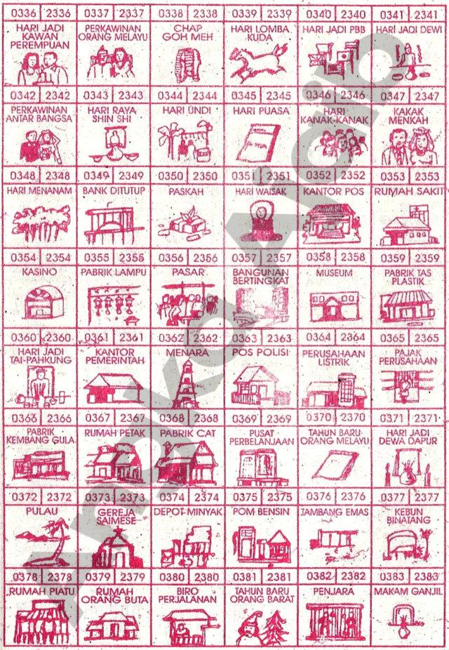 Daftar Buku Mimpi 4D dengan Nomor Togel Abjad 0336 – 0383 dan 2336 – 2383
